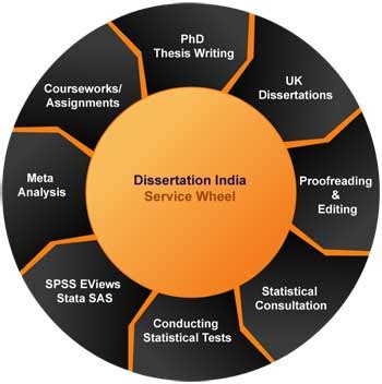 Phd dissertation databases
